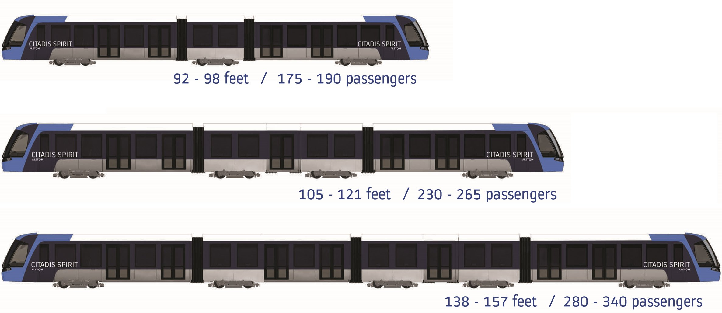 Alstom livery configurations offereing different passenger capacities.